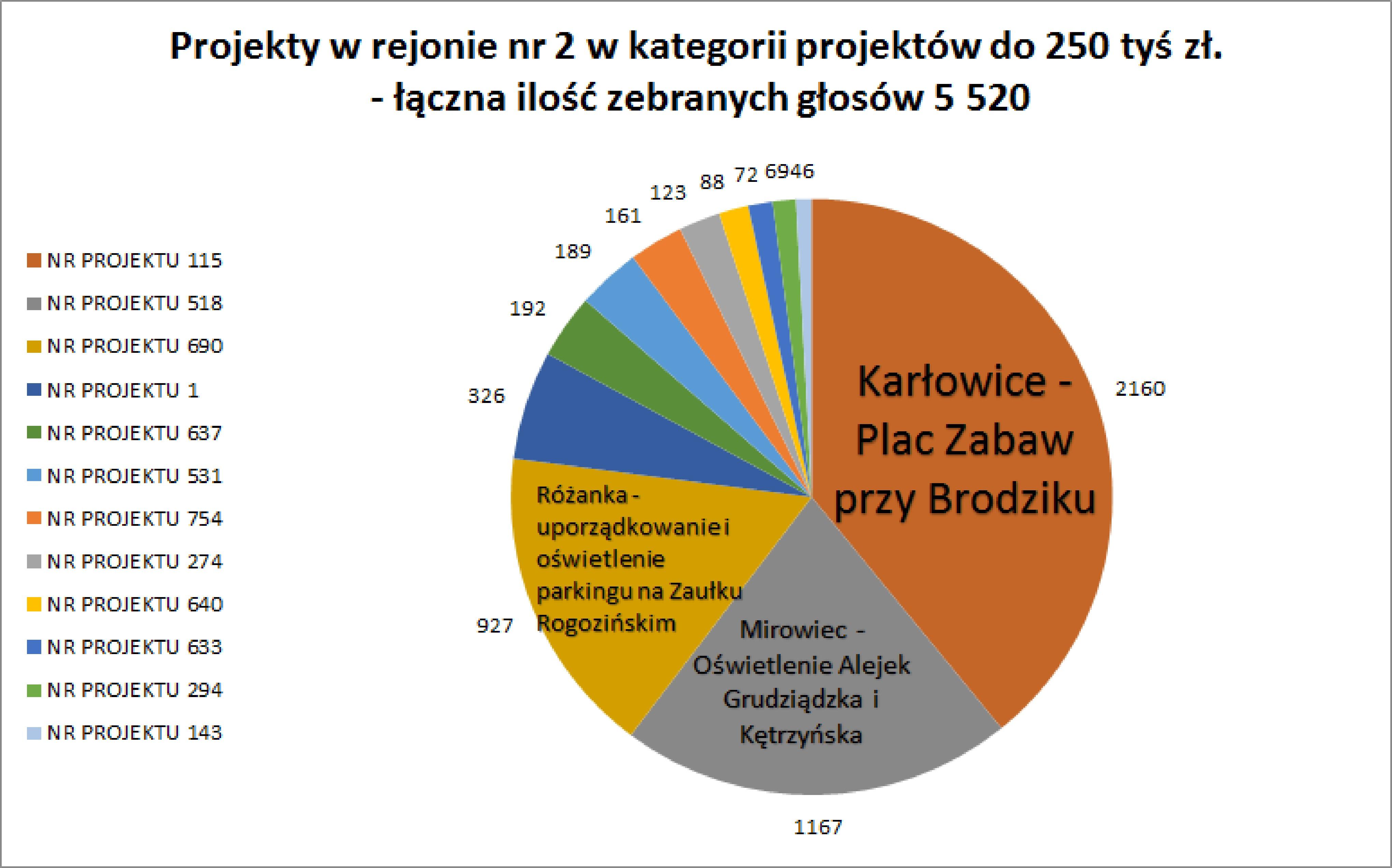 projektyy-do-250-tys-zl-v2