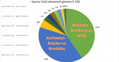 projektyy-do-750-tys-zl-v2